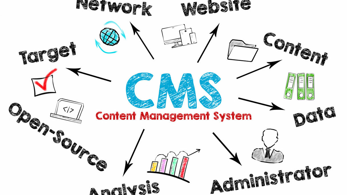 Five Reasons Why You Should Hire Out for Your Content Migration from a Custom CMS to WordPress
